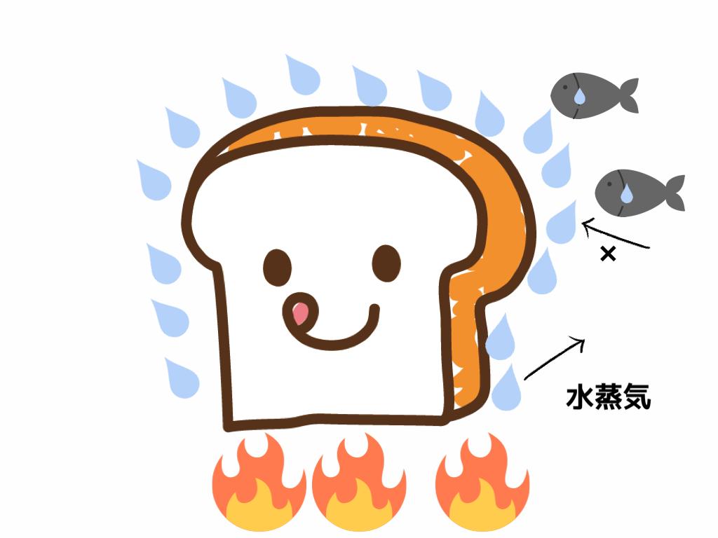 トーストに魚の匂いが移らない仕組みのイラスト