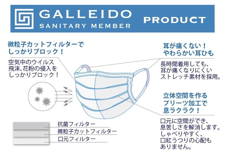 マスクのサブスクGALLEIDO SANITARY MEMBER(ガレイド サニタリー メンバー)のメリットの画像