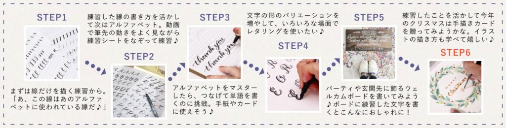 MIROOM(ミルーム)でレタリングを習う手順