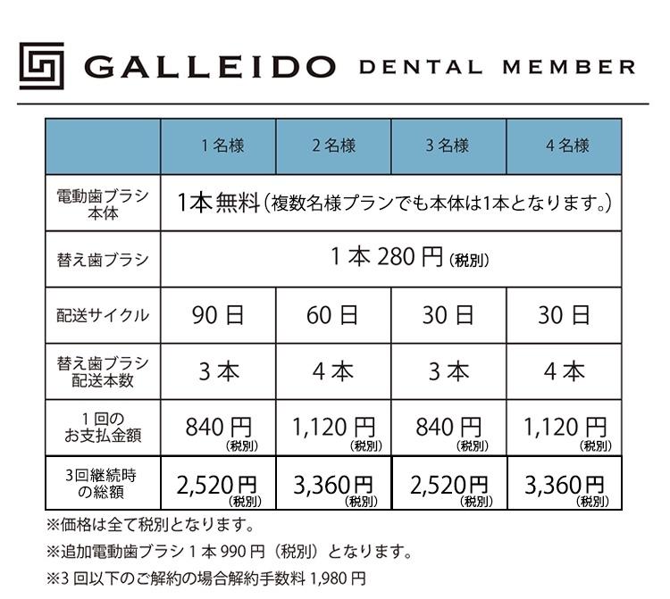 電歯ブラシのサブスクリプション「ガレイドデンタルメンバー」の配送サイクル