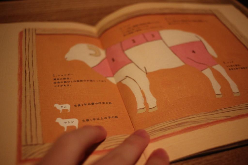 松尾ジンギスカンの簡易鍋つきお試しセットに入っていた部位の説明書